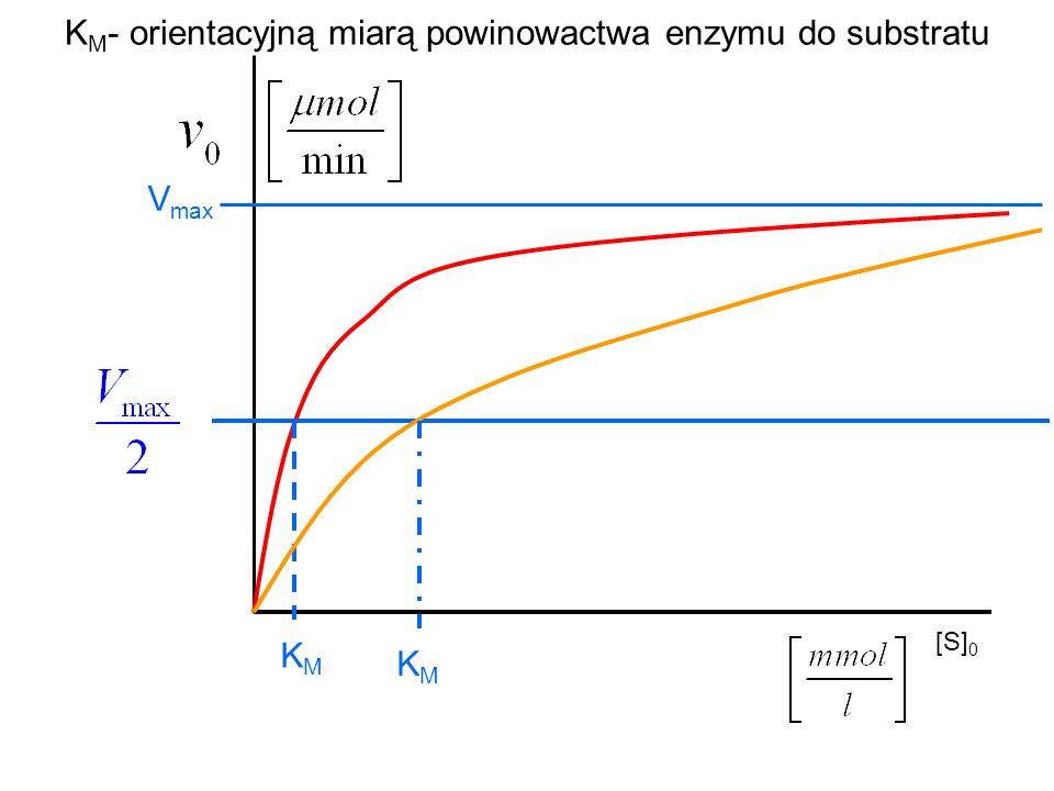 [S] 0 V max KMKM K M - orientacyjną miarą powinowactwa enzymu do substratu KMKM