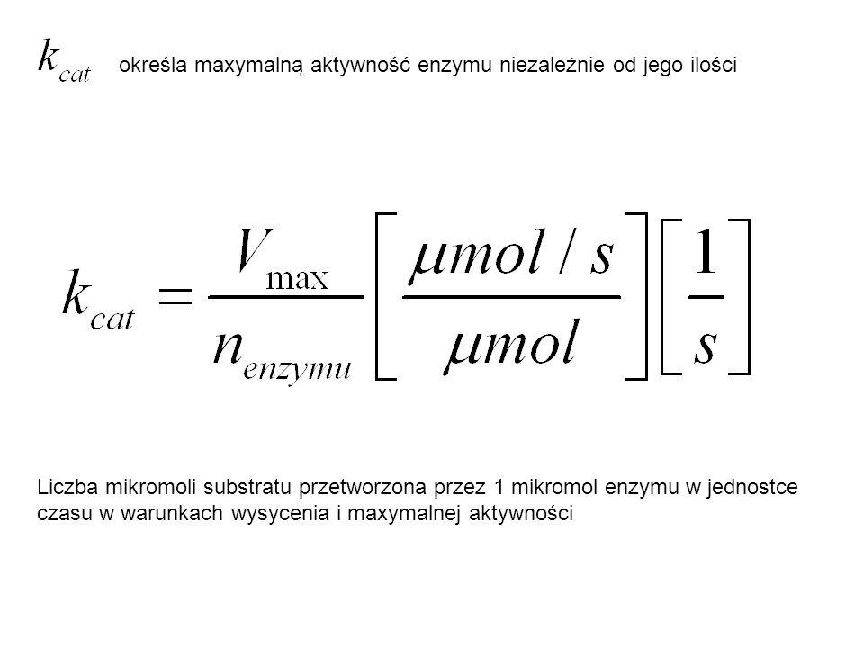 określa maxymalną aktywność enzymu niezależnie od jego ilości Liczba mikromoli substratu przetworzona przez 1 mikromol enzymu w jednostce czasu w waru