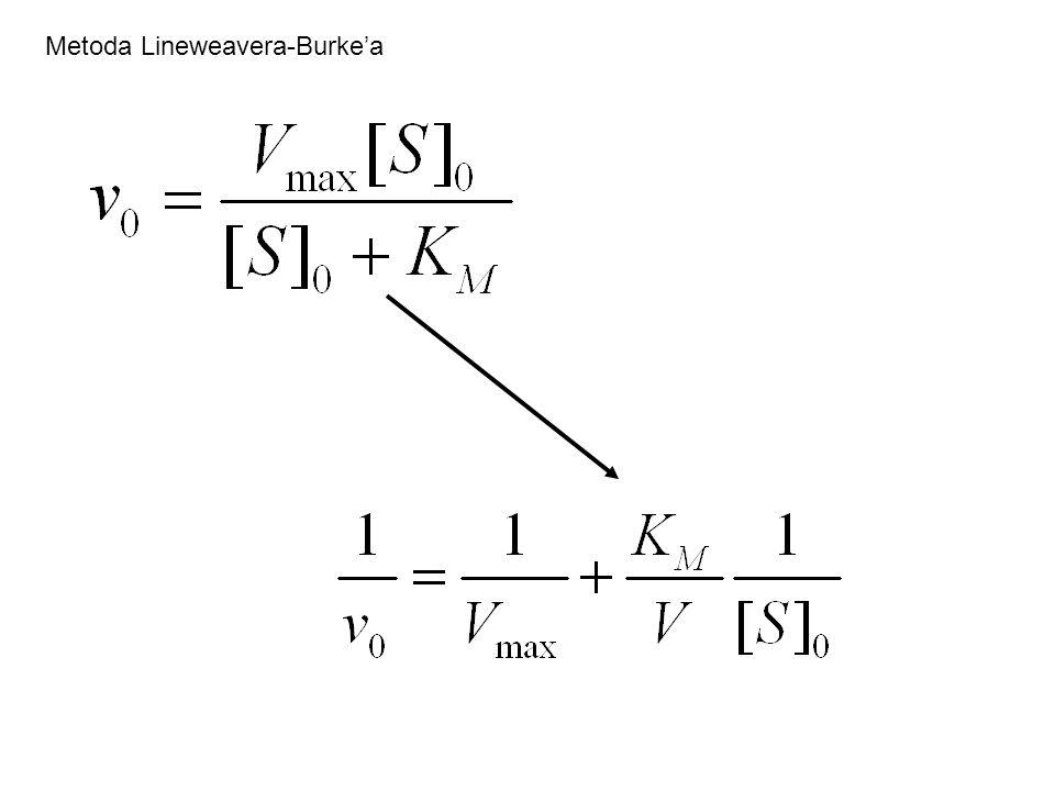 Metoda Lineweavera-Burkea