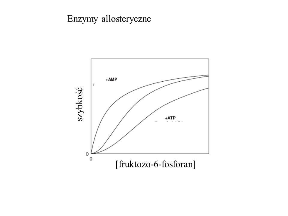 szybkość [fruktozo-6-fosforan]