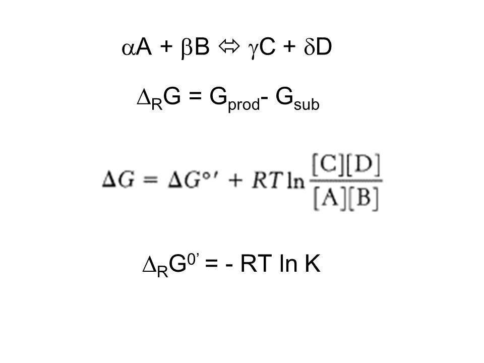R G = G prod - G sub R G 0 = - RT ln K