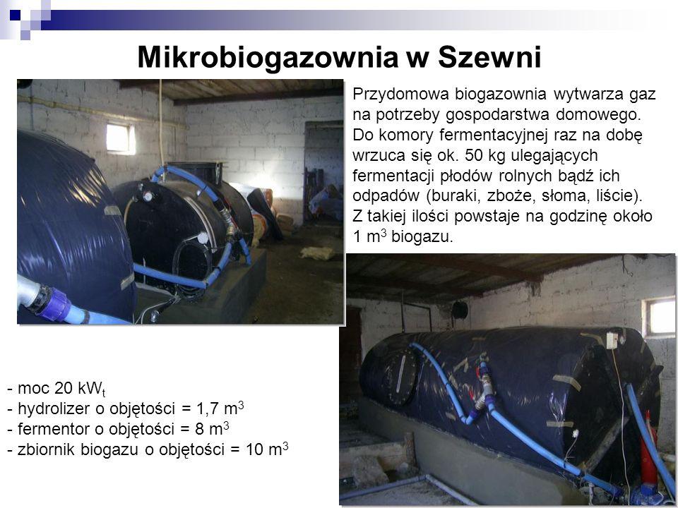 Mikrobiogazownia w Szewni - moc 20 kW t - hydrolizer o objętości = 1,7 m 3 - fermentor o objętości = 8 m 3 - zbiornik biogazu o objętości = 10 m 3 Prz