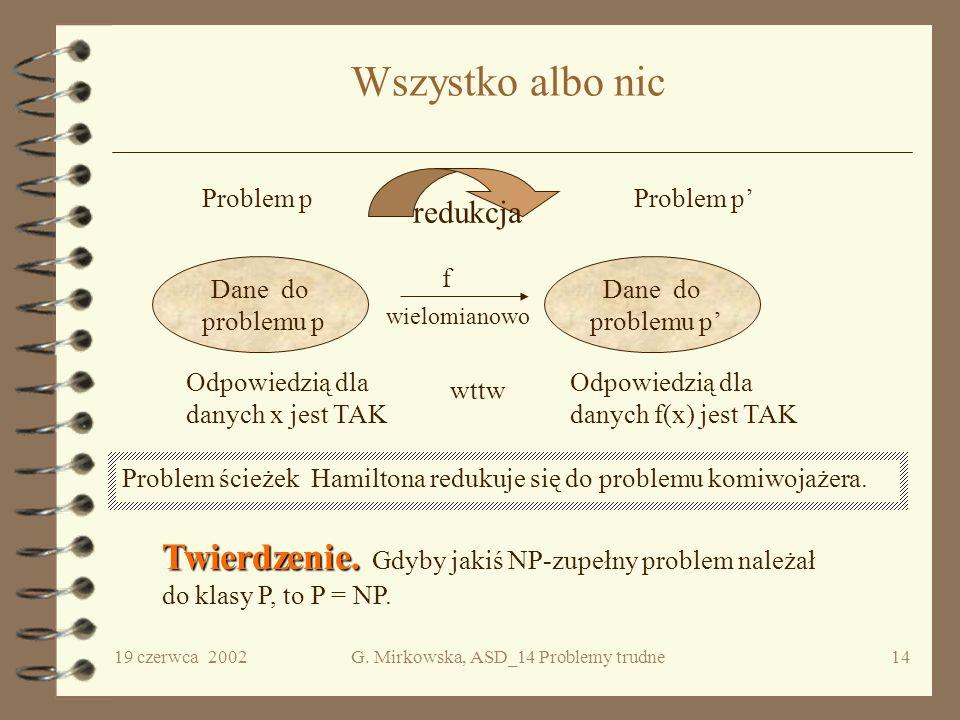 19 czerwca 2002G. Mirkowska, ASD_14 Problemy trudne13 P = NP ? Klasa NPC Klasa NPC = problemy NP-zupełne Problem p jest NP-zupełny, jeśli 1. należy do