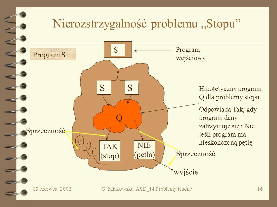 19 czerwca 2002G. Mirkowska, ASD_14 Problemy trudne15 Rozstrzygalność i nierozstrzygalność Powiemy, że problem jest rozstrzygalny, jeśli istnieje algo