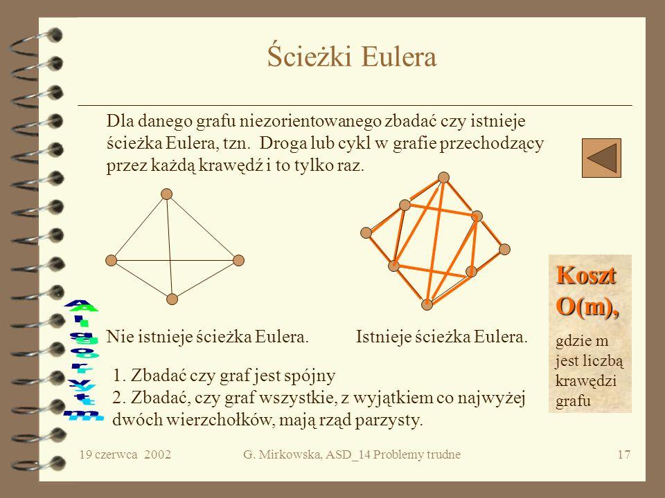 19 czerwca 2002G. Mirkowska, ASD_14 Problemy trudne16 Nierozstrzygalność problemu Stopu W Program wejściowy WW Q TAK (stop) NIE (pętla) Hipotetyczny p