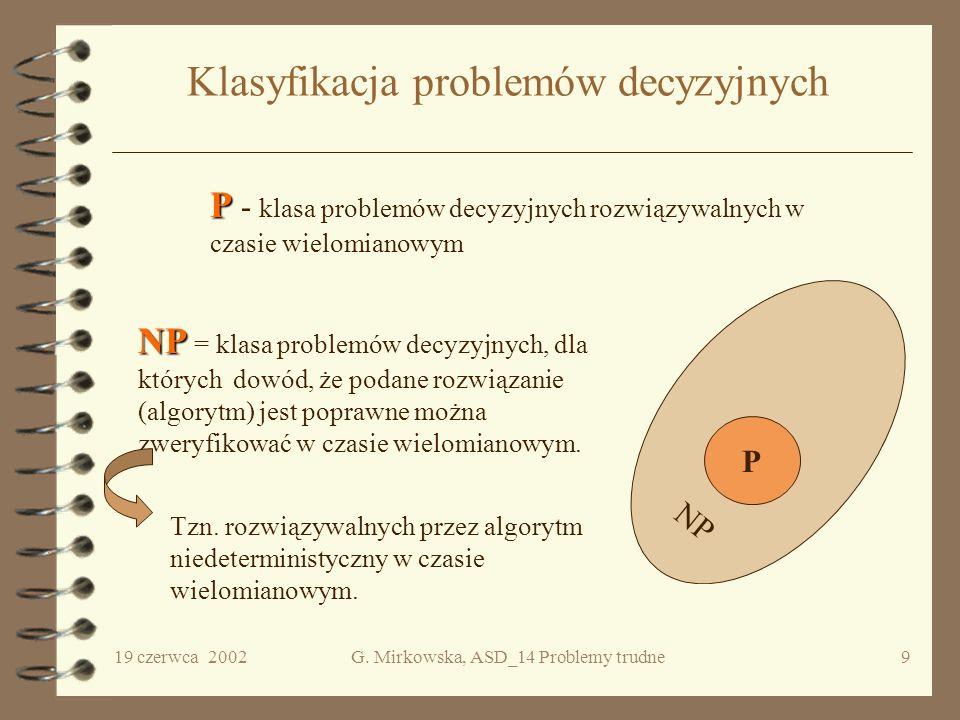 19 czerwca 2002G. Mirkowska, ASD_14 Problemy trudne8 Pierwsza klasyfikacja Algorytmy rozsądne Algorytmy wymagające nierozsądnie dużo czasu Algorytmy s