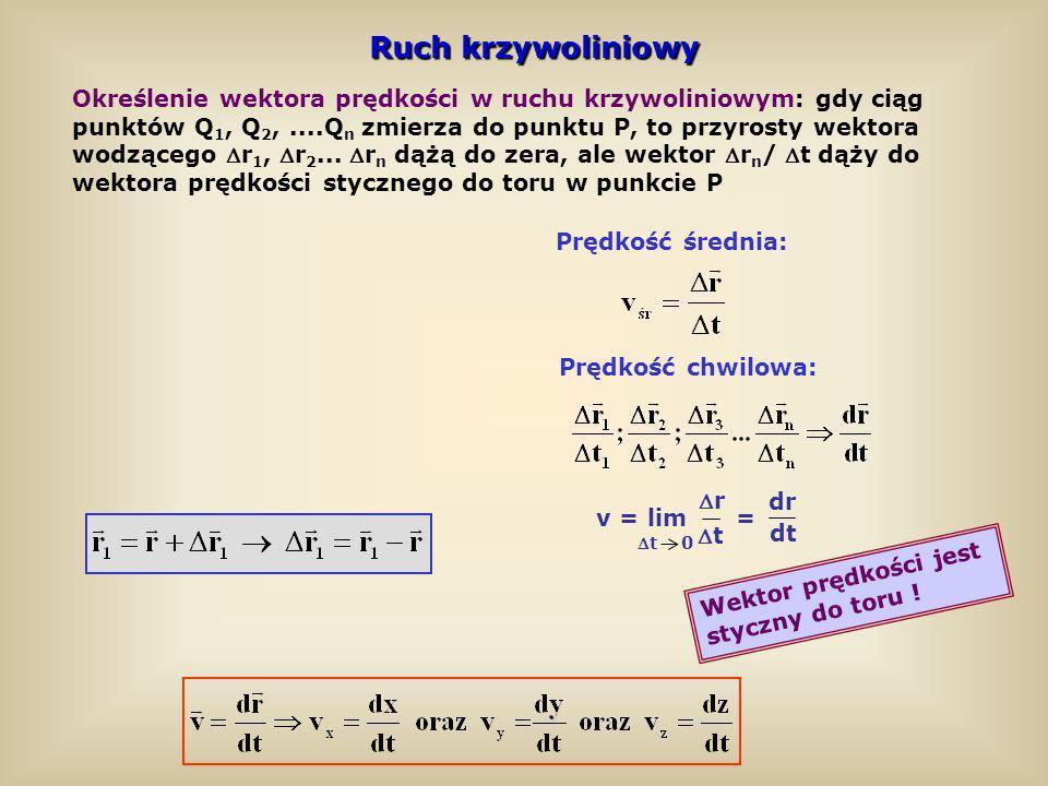 Ruch krzywoliniowy Określenie wektora prędkości w ruchu krzywoliniowym: gdy ciąg punktów Q 1, Q 2,....Q n zmierza do punktu P, to przyrosty wektora wo