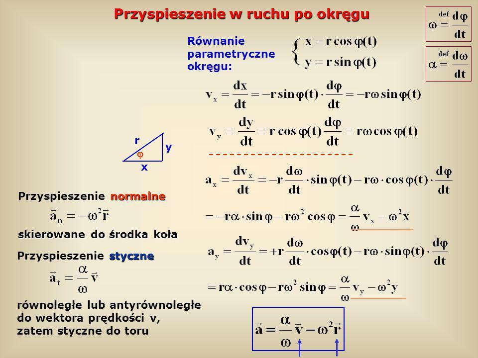 normalne Przyspieszenie normalne skierowane do środka koła styczne Przyspieszenie styczne równoległe lub antyrównoległe do wektora prędkości v, zatem