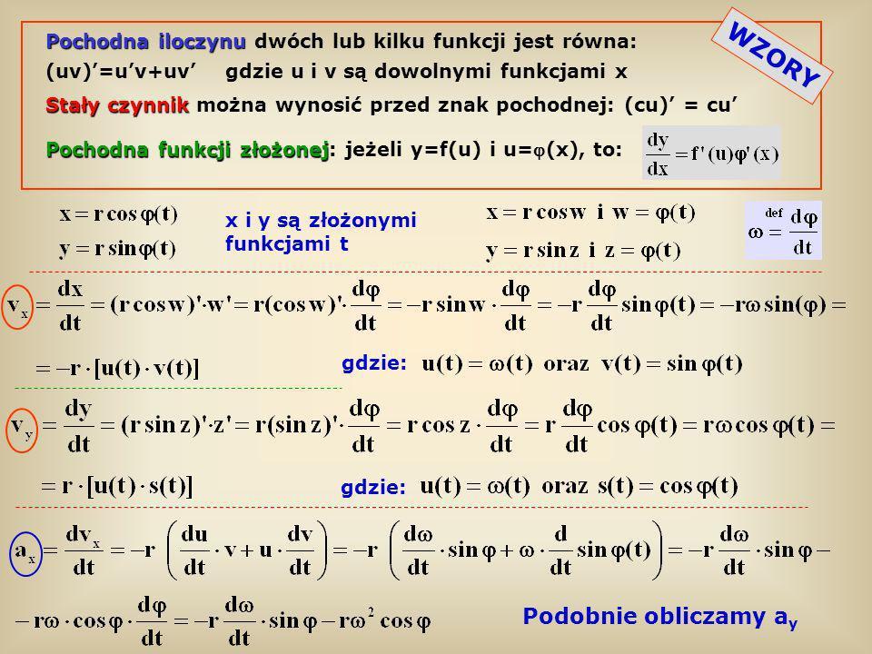 Pochodna iloczynu Pochodna iloczynu dwóch lub kilku funkcji jest równa: (uv)=uv+uv gdzie u i v są dowolnymi funkcjami x Stały czynnik Stały czynnik mo