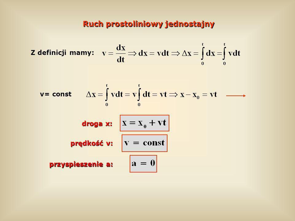 Ruch prostoliniowy jednostajny v= const Z definicji mamy: droga x: prędkość v: przyspieszenie a: