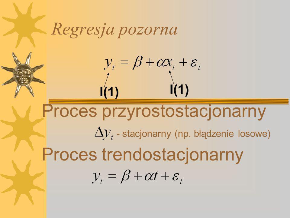 Regresja pozorna I(1) Proces przyrostostacjonarny - stacjonarny (np.