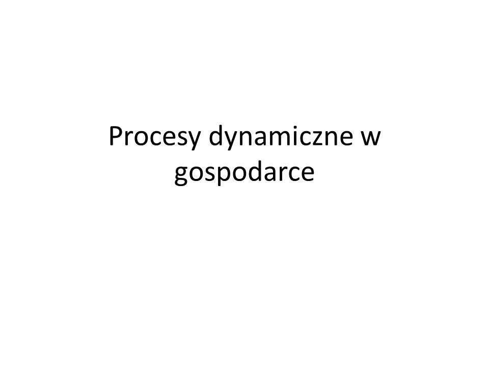 Procesy dynamiczne w gospodarce