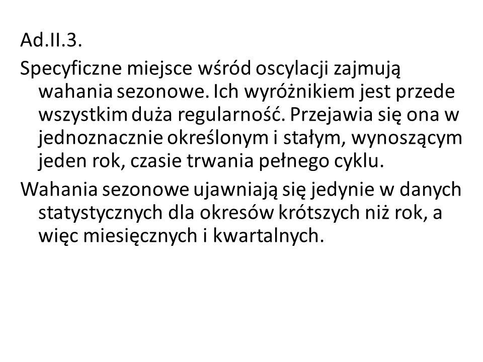 Ad.II.3.Specyficzne miejsce wśród oscylacji zajmują wahania sezonowe.