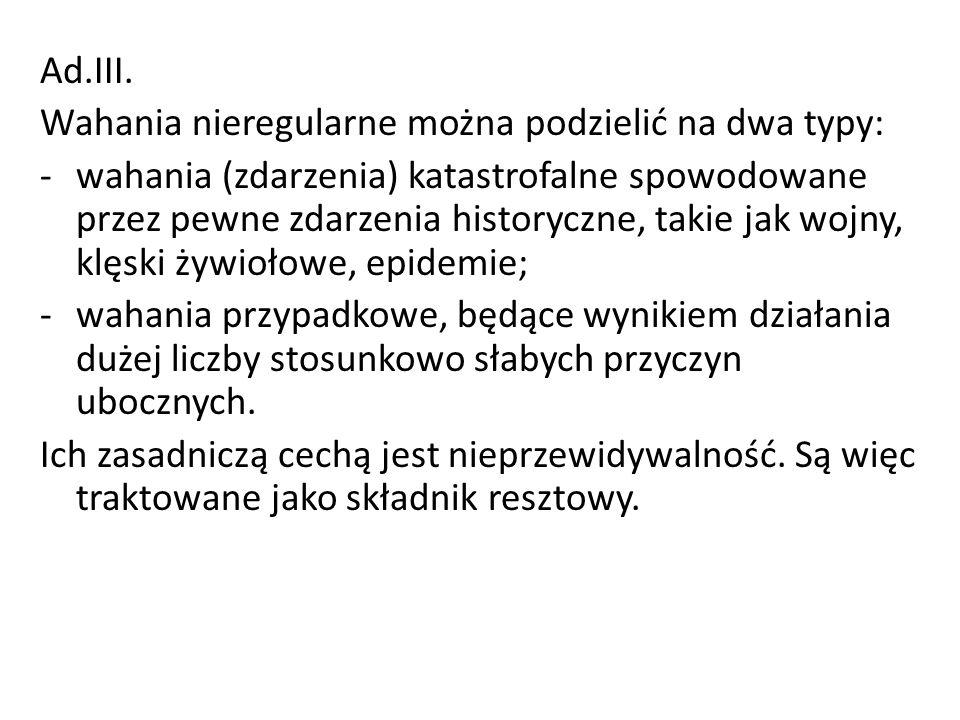 Ad.III.