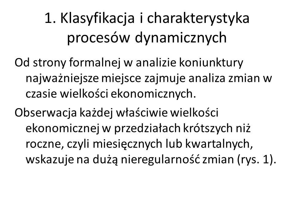 1. Klasyfikacja i charakterystyka procesów dynamicznych Od strony formalnej w analizie koniunktury najważniejsze miejsce zajmuje analiza zmian w czasi