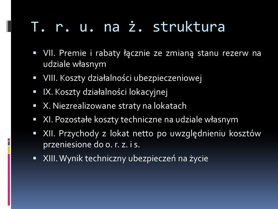 T.r. u. na ż. struktura VII.