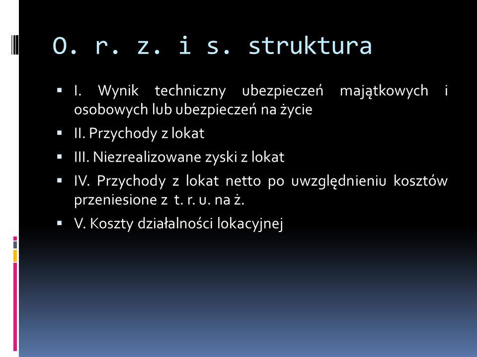 O.r. z. i s. struktura I.