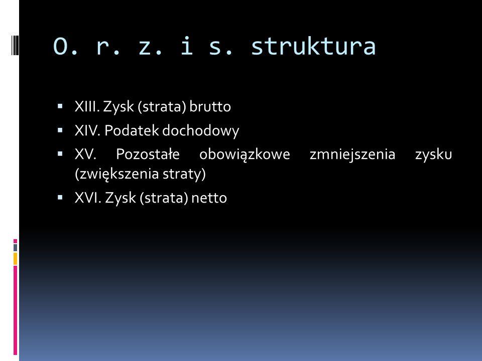 O.r. z. i s. struktura XIII. Zysk (strata) brutto XIV.