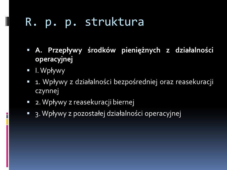 R.p. p. struktura A. Przepływy środków pieniężnych z działalności operacyjnej I.