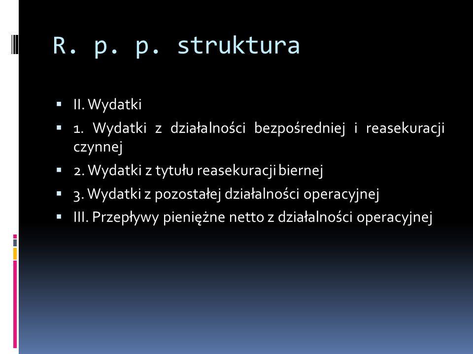 R.p. p. struktura II. Wydatki 1. Wydatki z działalności bezpośredniej i reasekuracji czynnej 2.