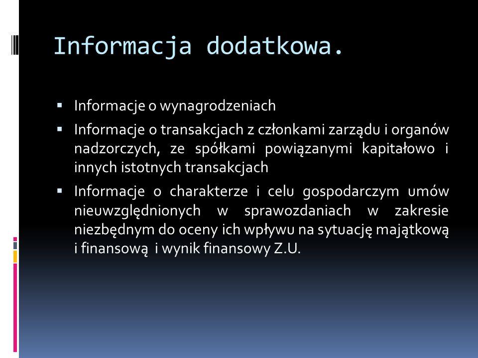 Informacja dodatkowa.