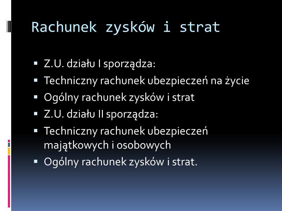 T.r. u. m. i o. struktura I. Składki II.