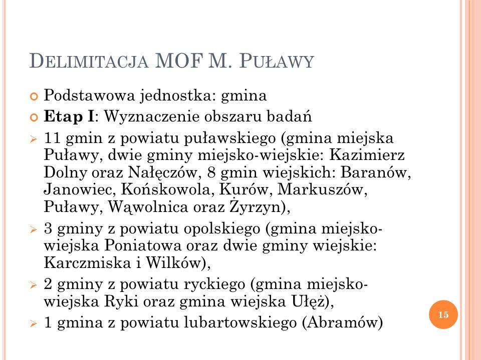 D ELIMITACJA MOF M.
