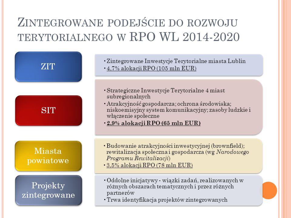 Z INTEGROWANE PODEJŚCIE DO ROZWOJU TERYTORIALNEGO W RPO WL 2014-2020 Zintegrowane Inwestycje Terytorialne miasta Lublin 4,7% alokacji RPO (105 mln EUR