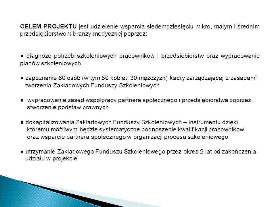 CELEM PROJEKTU jest udzielenie wsparcia siedemdziesięciu mikro, małym i średnim przedsiębiorstwom branży medycznej poprzez: diagnozę potrzeb szkoleniowych pracowników i przedsiębiorstw oraz wypracowanie planów szkoleniowych zapoznanie 80 osób (w tym 50 kobiet, 30 mężczyzn) kadry zarządzającej z zasadami tworzenia Zakładowych Funduszy Szkoleniowych wypracowanie zasad współpracy partnera społecznego i przedsiębiorstwa poprzez stworzenie podstaw prawnych dokapitalizowania Zakładowych Funduszy Szkoleniowych – instrumentu dzięki któremu możliwym będzie systematyczne podnoszenie kwalifikacji pracowników oraz wsparcie partnera społecznego w organizacji procesu szkoleniowego utrzymanie Zakładowego Funduszu Szkoleniowego przez okres 2 lat od zakończenia udziału w projekcie