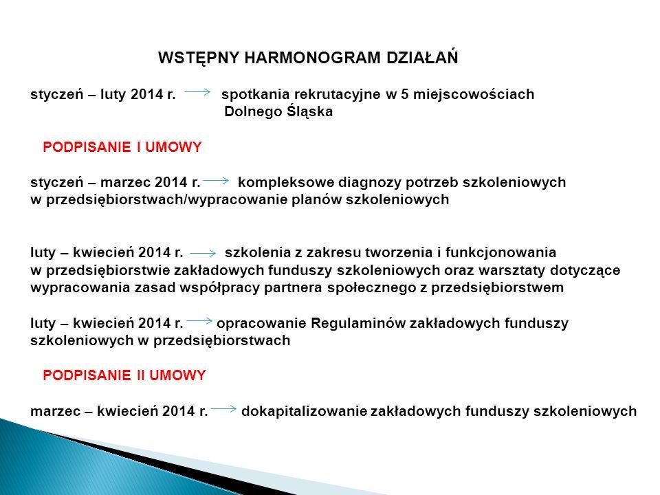 WSTĘPNY HARMONOGRAM DZIAŁAŃ styczeń – luty 2014 r.