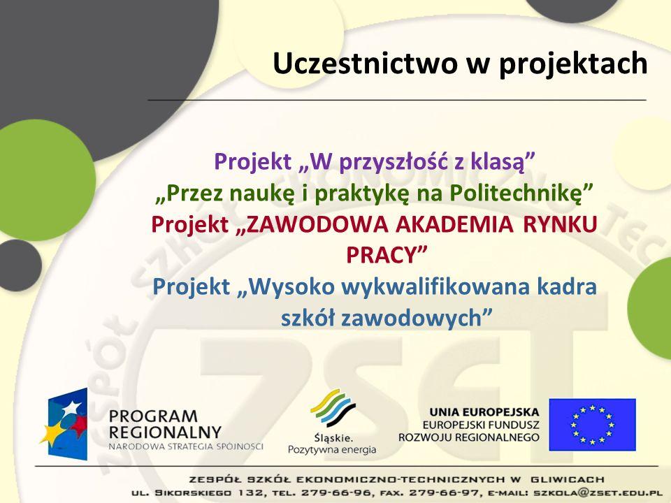 Uczestnictwo w projektach Projekt W przyszłość z klasą Przez naukę i praktykę na Politechnikę Projekt ZAWODOWA AKADEMIA RYNKU PRACY Projekt Wysoko wyk