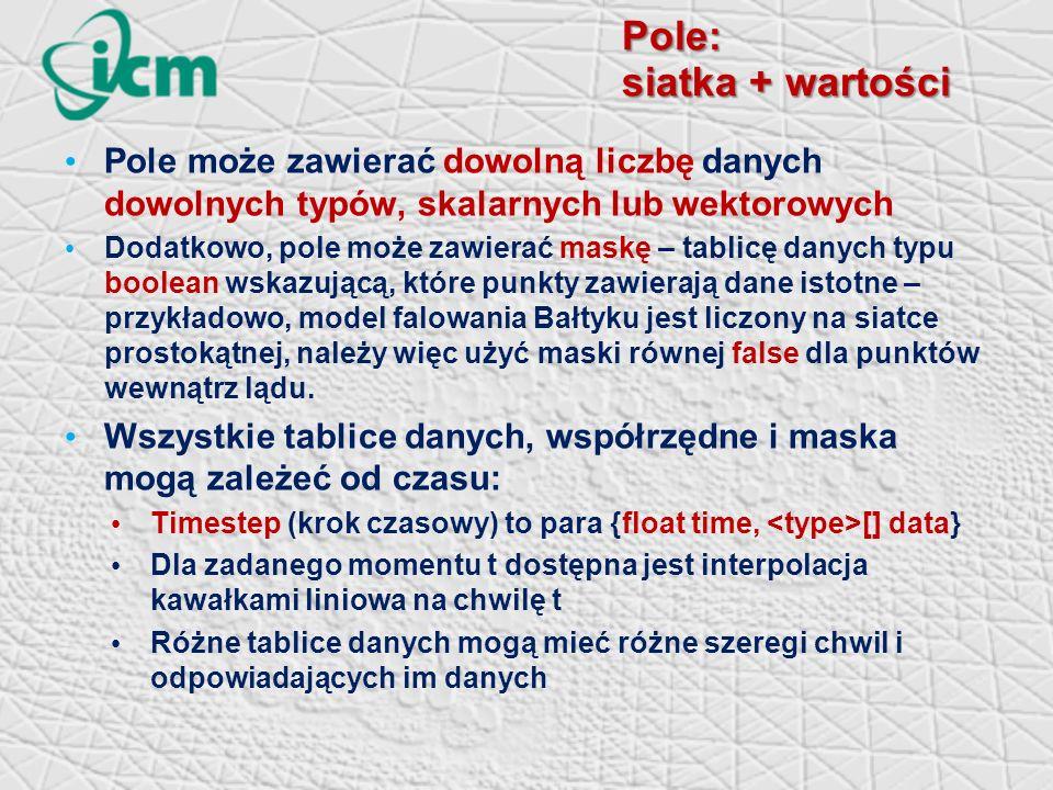 Pole: siatka + wartości Pole może zawierać dowolną liczbę danych dowolnych typów, skalarnych lub wektorowych Dodatkowo, pole może zawierać maskę – tab