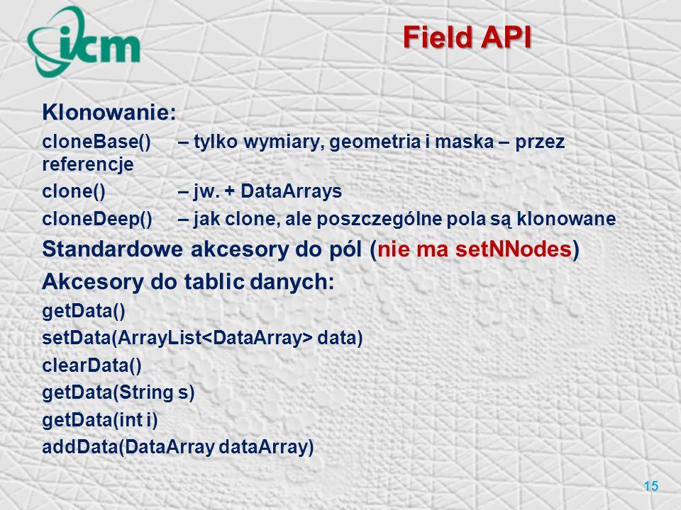 Field API 15 Klonowanie: cloneBase()– tylko wymiary, geometria i maska – przez referencje clone() – jw. + DataArrays cloneDeep()– jak clone, ale poszc