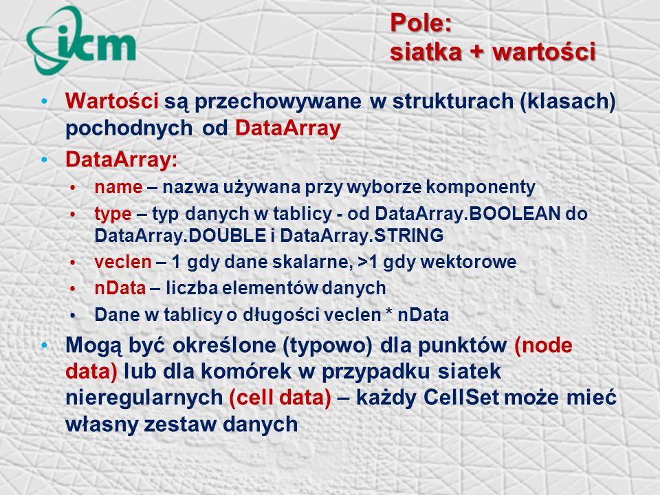 Pole: siatka + wartości Wartości są przechowywane w strukturach (klasach) pochodnych od DataArray DataArray: name – nazwa używana przy wyborze kompone