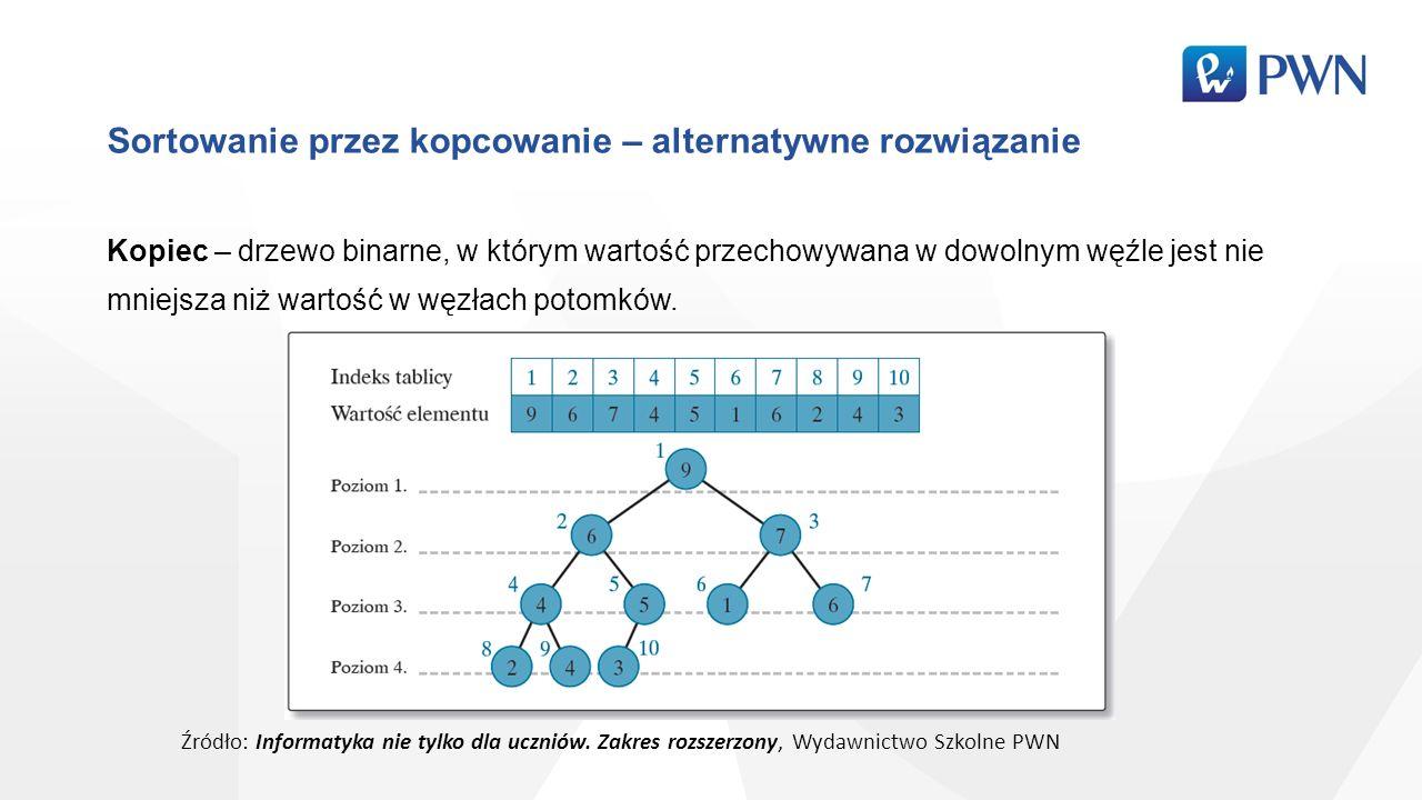 Sortowanie przez kopcowanie – alternatywne rozwiązanie Kopiec – drzewo binarne, w którym wartość przechowywana w dowolnym węźle jest nie mniejsza niż