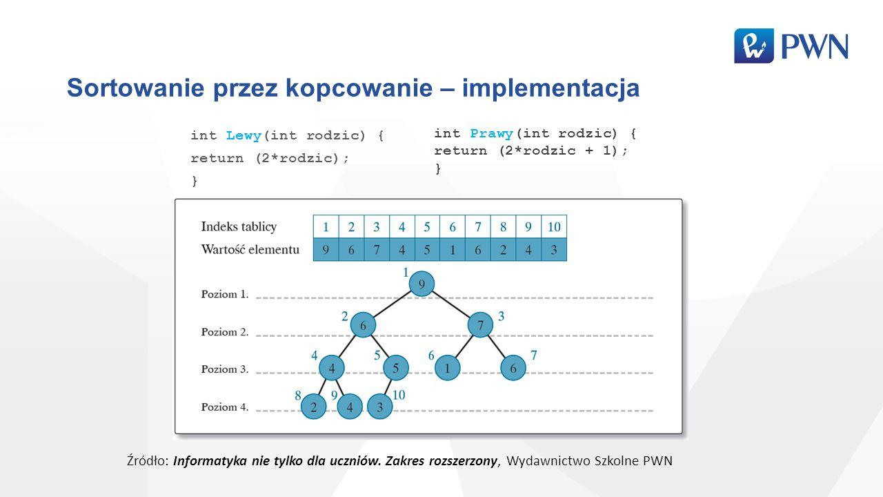 Sortowanie przez kopcowanie – implementacja int Lewy(int rodzic) { return (2*rodzic); } int Prawy(int rodzic) { return (2*rodzic + 1); } Źródło: Infor