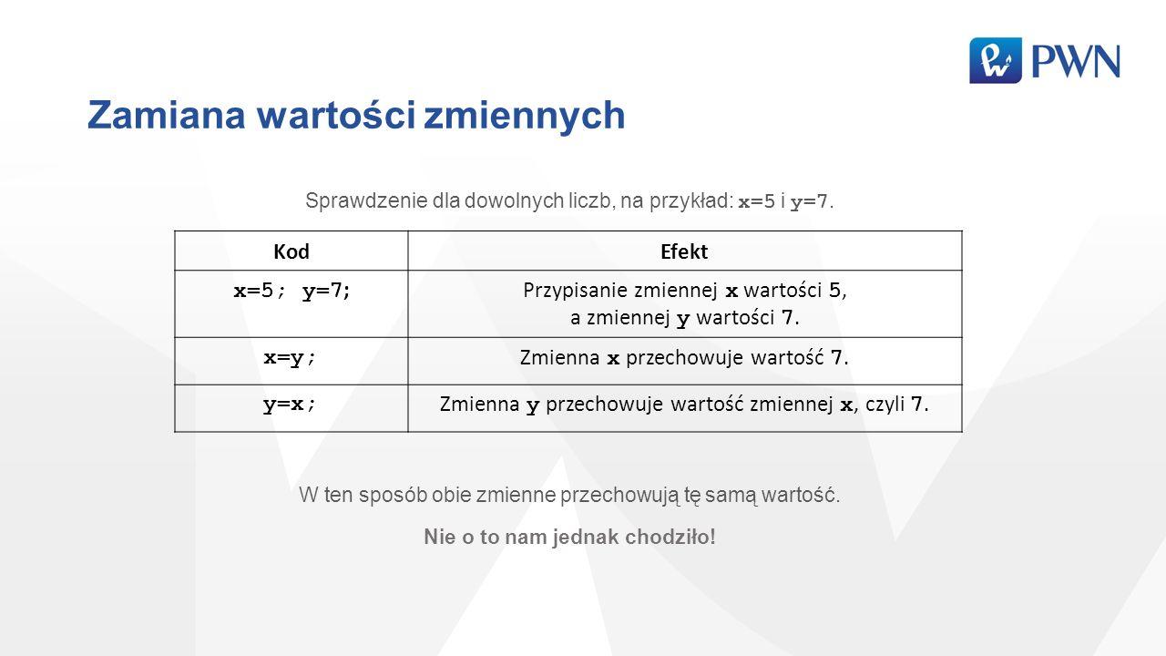 Zamiana wartości zmiennych Sprawdzenie dla dowolnych liczb, na przykład: x=5 i y=7. W ten sposób obie zmienne przechowują tę samą wartość. Nie o to na