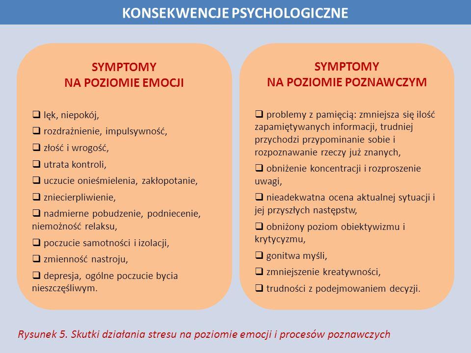 KONSEKWENCJE PSYCHOLOGICZNE SYMPTOMY NA POZIOMIE EMOCJI lęk, niepokój, rozdrażnienie, impulsywność, złość i wrogość, utrata kontroli, uczucie onieśmie