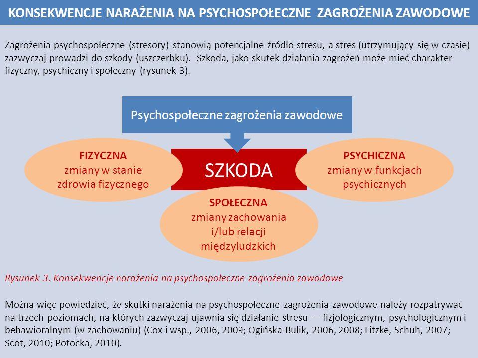 Zagrożenia psychospołeczne (stresory) stanowią potencjalne źródło stresu, a stres (utrzymujący się w czasie) zazwyczaj prowadzi do szkody (uszczerbku)