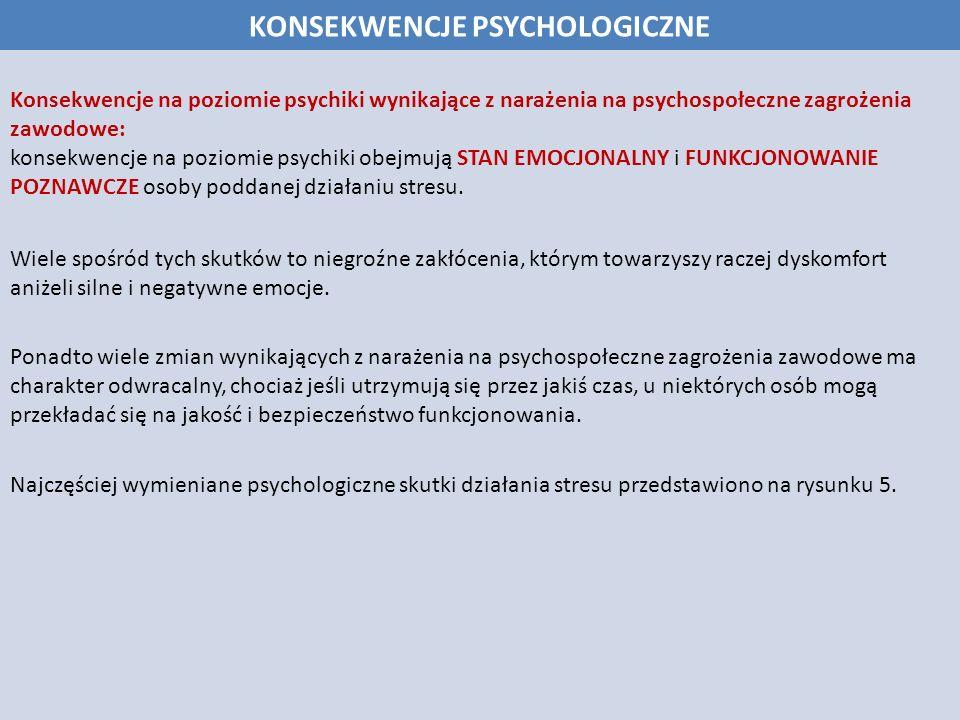 Konsekwencje na poziomie psychiki wynikające z narażenia na psychospołeczne zagrożenia zawodowe: konsekwencje na poziomie psychiki obejmują STAN EMOCJ