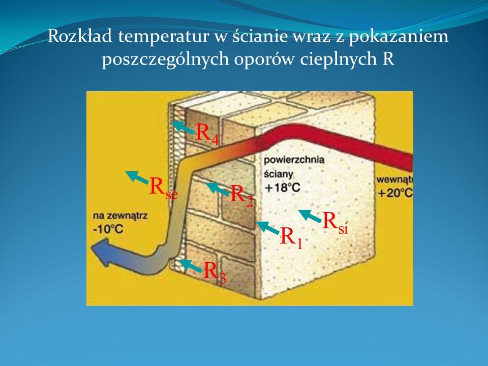 Rozkład temperatur w ścianie wraz z pokazaniem poszczególnych oporów cieplnych R R1R1 R4R4 R2R2 R3R3 R si R se