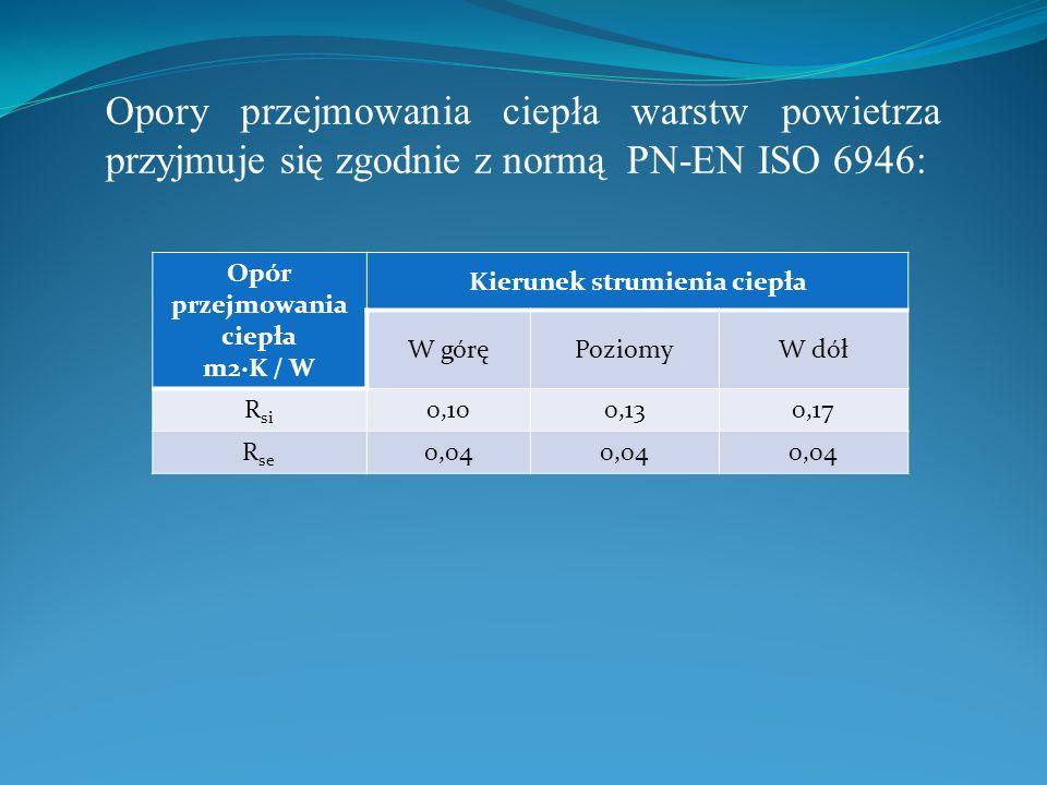 Opory przejmowania ciepła warstw powietrza przyjmuje się zgodnie z normą PN-EN ISO 6946: Opór przejmowania ciepła m2·K / W Kierunek strumienia ciepła