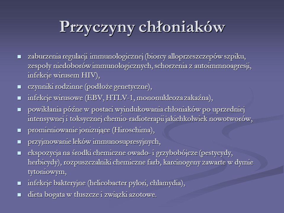 Przyczyny chłoniaków zaburzenia regulacji immunologicznej (biorcy alloprzeszczepów szpiku, zespoły niedoborów immunologicznych, schorzenia z autoimmnoagresji, infekcje wirusem HIV), zaburzenia regulacji immunologicznej (biorcy alloprzeszczepów szpiku, zespoły niedoborów immunologicznych, schorzenia z autoimmnoagresji, infekcje wirusem HIV), czynniki rodzinne (podłoże genetyczne), czynniki rodzinne (podłoże genetyczne), infekcje wirusowe (EBV, HTLV-1, mononukleoza zakaźna), infekcje wirusowe (EBV, HTLV-1, mononukleoza zakaźna), powikłania późne w postaci wyindukowania chłoniaków po uprzedniej intensywnej i toksycznej chemio-radioterapii jakichkolwiek nowotworów, powikłania późne w postaci wyindukowania chłoniaków po uprzedniej intensywnej i toksycznej chemio-radioterapii jakichkolwiek nowotworów, promieniowanie jonizujące (Hiroschima), promieniowanie jonizujące (Hiroschima), przyjmowanie leków immunosupresyjnych, przyjmowanie leków immunosupresyjnych, ekspozycja na środki chemiczne owado- i grzybobójcze (pestycydy, herbicydy), rozpuszczalniki chemiczne farb, karcinogeny zawarte w dymie tytoniowym, ekspozycja na środki chemiczne owado- i grzybobójcze (pestycydy, herbicydy), rozpuszczalniki chemiczne farb, karcinogeny zawarte w dymie tytoniowym, infekcje bakteryjne (helicobacter pylori, chlamydia), infekcje bakteryjne (helicobacter pylori, chlamydia), dieta bogata w tłuszcze i związki azotowe.