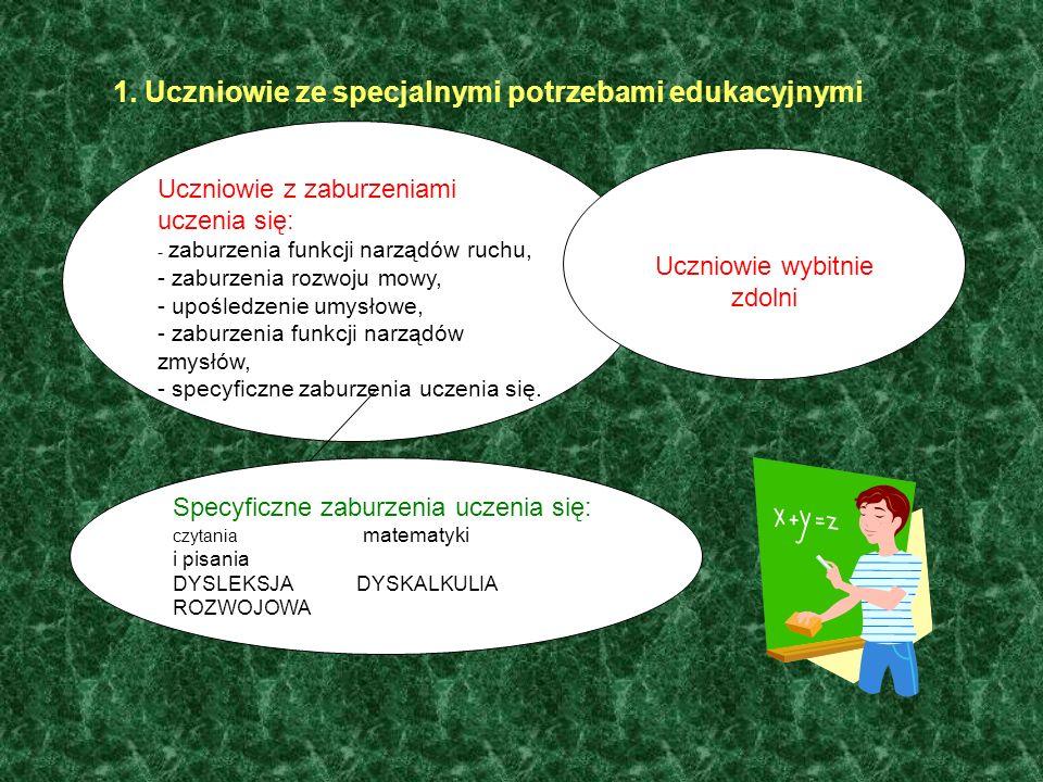 Uczniowie z zaburzeniami uczenia się: - zaburzenia funkcji narządów ruchu, - zaburzenia rozwoju mowy, - upośledzenie umysłowe, - zaburzenia funkcji narządów zmysłów, - specyficzne zaburzenia uczenia się.