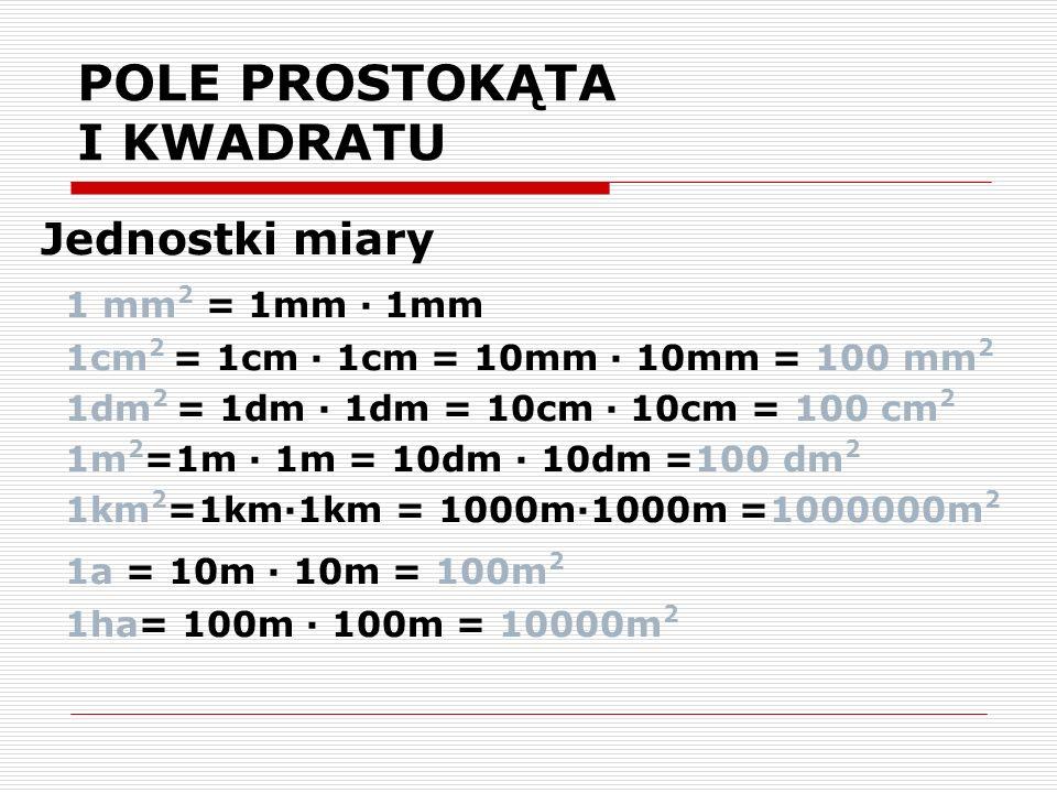 POLE PROSTOKĄTA I KWADRATU Jednostki miary 1 mm 2 = 1mm · 1mm 1cm 2 = 1cm · 1cm = 10mm · 10mm = 100 mm 2 1dm 2 = 1dm · 1dm = 10cm · 10cm = 100 cm 2 1m