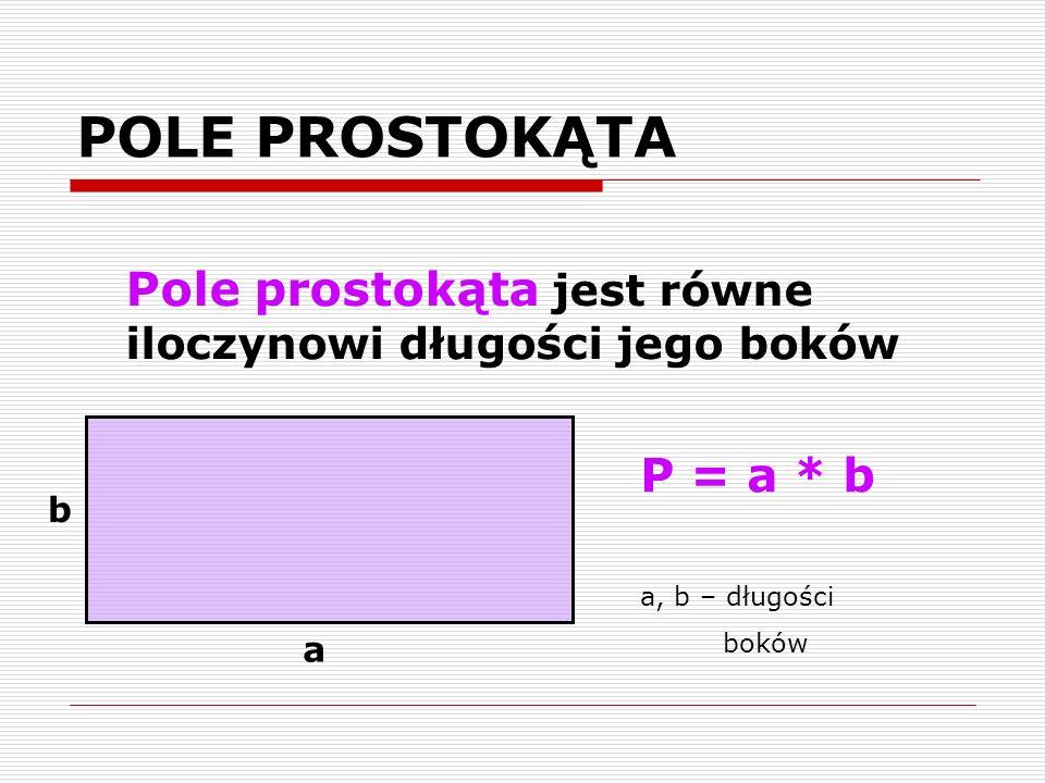 POLE PROSTOKĄTA Pole prostokąta jest równe iloczynowi długości jego boków a b P = a * b a, b – długości boków