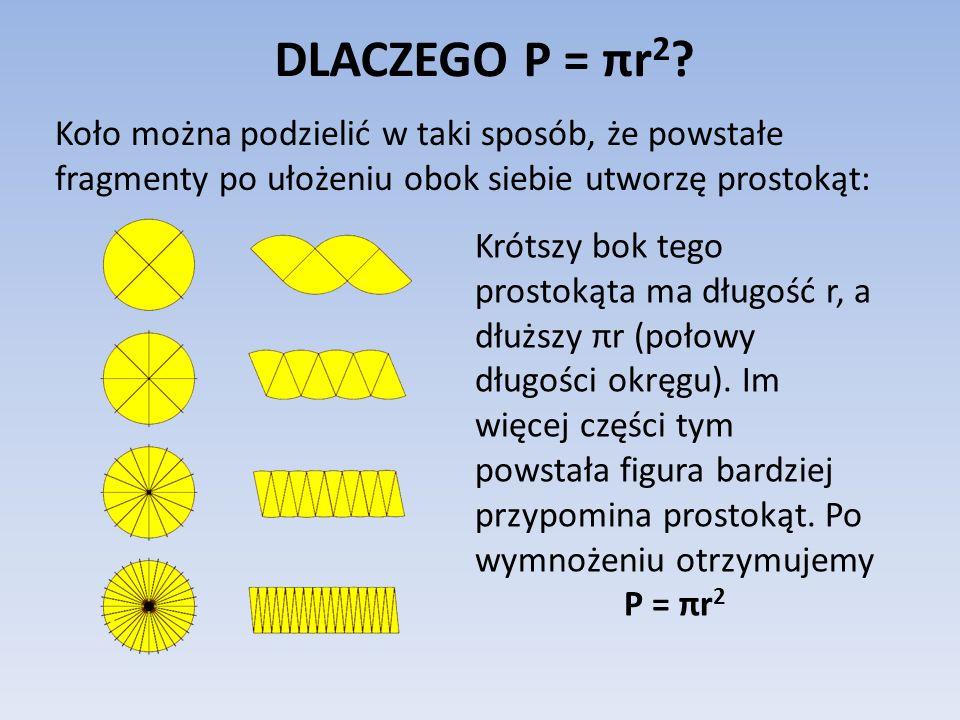 DLACZEGO P = πr 2 ? Koło można podzielić w taki sposób, że powstałe fragmenty po ułożeniu obok siebie utworzę prostokąt: Krótszy bok tego prostokąta m