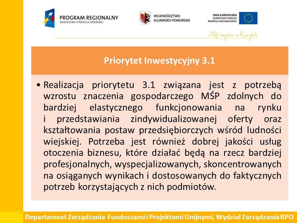 Departament Zarządzania Funduszami i Projektami Unijnymi, Wydział Zarządzania RPO Priorytet Inwestycyjny 3.1 Realizacja priorytetu 3.1 związana jest z