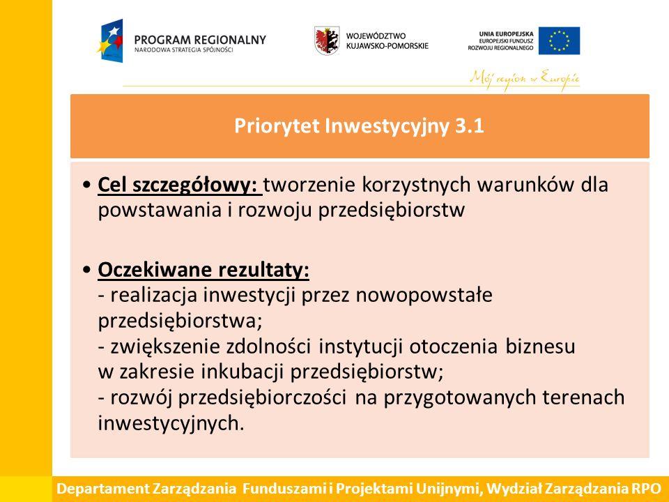 Departament Zarządzania Funduszami i Projektami Unijnymi, Wydział Zarządzania RPO Priorytet Inwestycyjny 3.1 Cel szczegółowy: tworzenie korzystnych wa