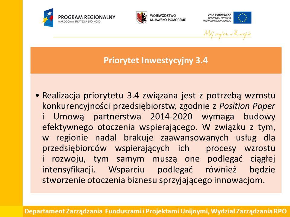 Departament Zarządzania Funduszami i Projektami Unijnymi, Wydział Zarządzania RPO Priorytet Inwestycyjny 3.4 Realizacja priorytetu 3.4 związana jest z